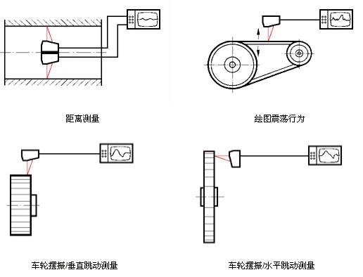 激光测距传感器senst-70激光距离传感器